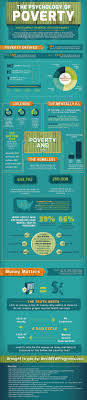 complex topics explained perfectly by infographics design school the psychology of poverty