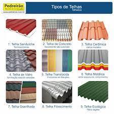 São os fabricantes das telhas que informam as inclinações mínimas e máximas. Tipos De Telhas E Suas Caracteristicas Pedreirao