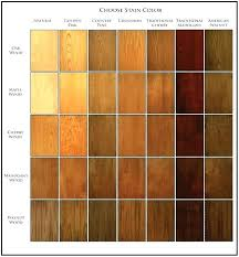 Sherwin Williams Stain Chart Sherwin Williams Semi Transparent Stain Bawanaplast Co