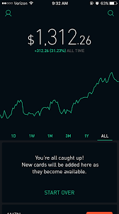 Robinhood Review 2021 - The Best Free Stock Trading App | Investment  quotes, Free stock trading, Trading quotes