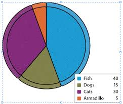 How To Create Pie Chart In Indesign Cool Pie Charts Script For Indesign Claquos 2