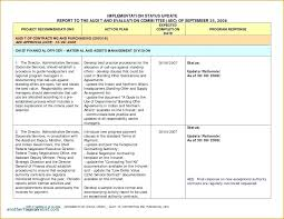Sample Of Daily Report Activities Post Activity Template Templates ...