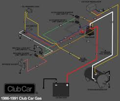 wiring diagram for 1999 club car golf cart gas diagrams solar 48 Club Car Golf Cart Wiring Diagram wiring diagram for 1999 club car golf cart gas diagrams solar 48 volt 36v 48v jpg resize u003d665 2c558 with