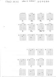 Open G Tuning Guitar Open G Tuning Blues Guitar Lessons