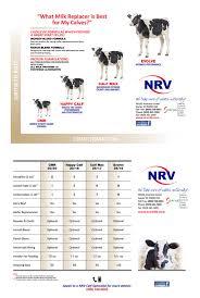 Growth Chart Nrv Nrv