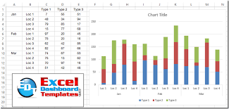 Excel Charts Multiple Data Sets 71 Unexpected Plot Chart With Two Variables In Excel