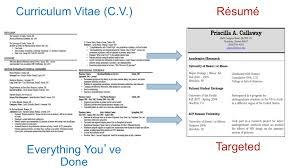 Resume Vs Resume Curriculum Vitae Vs Resume Cryptoave Resume Or Curriculum Vitae 1