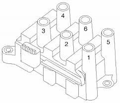 2013 04 15_161652_01_windstar_coil similiar 01 windstar firing order keywords on fuse box for 2002 ford windstar