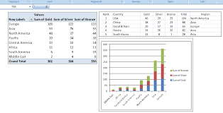 Excel Create A Dashboard In A Complex Workbook In No Time