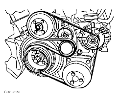 1993 bmw 325i serpentine belt routing and timing belt diagrams