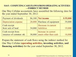 Cash Flows From Operating Activities Computing Cash Flows From Operating Activities Indirect Method Youtube