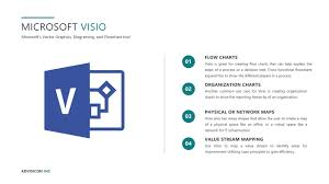 Visio Org Chart Connectors How To Add Shapes And Connectors In Microsoft Visio Webinar Wednesday