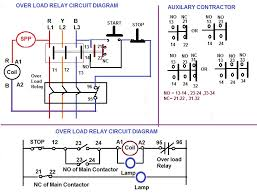 over load relay contactor for starter electrical notes articles contactor relay setting fuse cable for dol starter