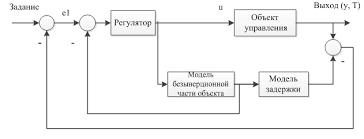 Реферат Кутепов Денис Владимирович Спроектировать систему  Рисунок Структура системы управления