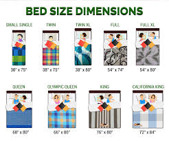 Different Bed Sizes Chart Bed Size Dimensions Chart And Guide