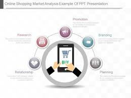 Online Shopping Market Analysis Example Of Ppt Presentation ...
