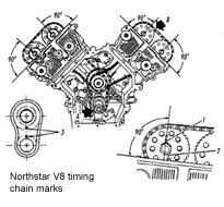 buick north star engine diagram wiring diagram libraries buick north star engine diagram