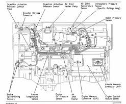 cat 3126 ecm wiring diagram wiring diagram and hernes cat 3126 ecm wiring diagram image about