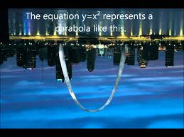 parabolas in real life