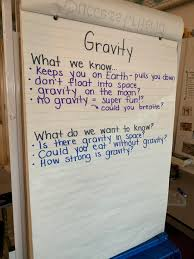Gravity Chart Our Gravity Kwl Anchor Chart Is Started And Were Learning