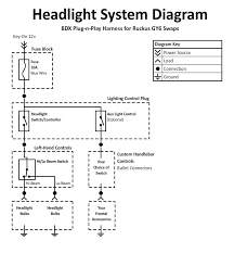 gy6 wiring diagram 37 bdx harness for ruckus indication system datasheet buggydepot article 45 1340914187