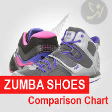 Zumba Diet Chart The Best Zumba Diet Plan To Go With Your Workouts Zumbahq