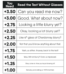 Dmv Eye Test Chart California 8 Dmv Vision Test For Class C Vehicles Nc Dmv Eye Chart