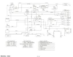 wiring diagram for cub cadet 1864 wiring diagram schematics ih cub cadet forum 1862 wiring diagram