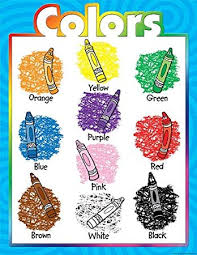 Teacher Created Resources Colors Chart Multi Color 7685