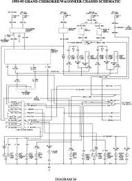wiring diagram 89 jeep cherokee wiring diagrams and schematics 2017 jeep cherokee wiring diagram image