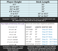 Stick Size Chart The Real Field Hockey Stick Sizing Guide Rage Custom Works
