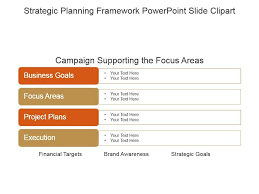 Strategic Planning Framework Strategic Planning Framework Powerpoint Slide Clipart
