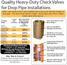Check Valve Weight Chart Check And Foot Valves
