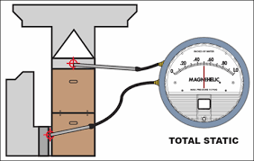 Static Pressure Hvac Chart Heating Season Air Flow York Central Tech Talk