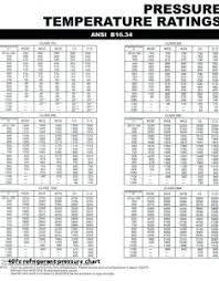 32 Abiding 407a Refrigerant Chart