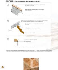 Nordic Engineered Wood Residential Design Construction Guide