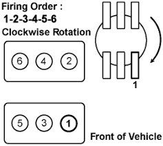 solved what is the firing order for 01 mitsubishi fixya 1999 mitsubishi diamante sedan 3 5 liter sohc v 6