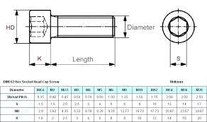 Metric Flat Washer Dimensions Astrosinastria Co