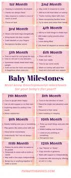 Infant Milestone Chart By Month Baby Milestone Chart By Month Best Picture Of Chart