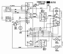 linode lon clara rgwm co uk 3 prong dryer schematic wiring diagram 3 prong schematic wiring 7 pin trailer wire harness 07 tacoma ambulance disconnect switch wiring diagram mitsubishi alarm wiring diagram