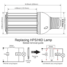 150w 200w hps hid mh or cfl equivalent 36w 54w led hid lightbox moreview