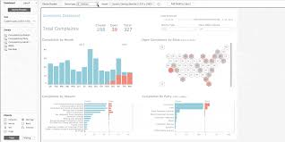 Tableau Dashboard Layout Design Extend And Expand Your Dashboard Capabilities With New