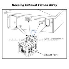 generator backfeed wiring diagram generator image connecting a portable generator to the home main electric panel on generator backfeed wiring diagram