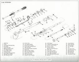 73 nova wiring diagram wiring diagram and fuse panel diagram 74 Nova Dash Wiring Diagram 1399145 quick dumb question moreover 77 corvette windshield wiper wiring diagram besides 1973 chevy power steering 1973 Nova Wiring Schematic