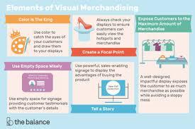 Retail Merchandising What Is Planogram Pog Merchandising