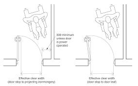 door width for wheelchair dimensions of disabled toilet home design plan minimum door width wheelchair access