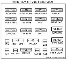 84 pontiac fuse box diagram wiring diagram 84 pontiac fuse box diagram data wiring diagram1984 corvette fuse box data wiring diagram honda fuse