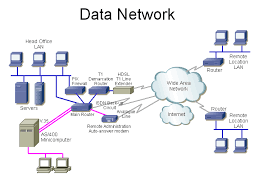 network equipment information   engineering  data network   equipment types