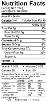 nutrition facts per serving pinto bean stew 9 2016
