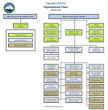 Vail Resorts Organizational Chart County Manager Duties Authority Defined Skyhinews Com